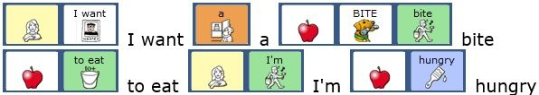 """To for the sentence """"I want a bite to eat I'm hungry"""", the user selects person on yellow background, then a polaroid (""""I want""""), person in front of a freezer (""""a""""), the sequence mentioned above for """"bite"""" (apple, dog, walking person) then apple plus bucket with to+ meaning """"to eat"""". Then person on yellow background plus person walking for """"I'm"""". And finally apple + paint brush for """"hungry""""."""